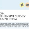 Religious Zionism Survey Header